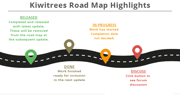 road map for kiwitrees development